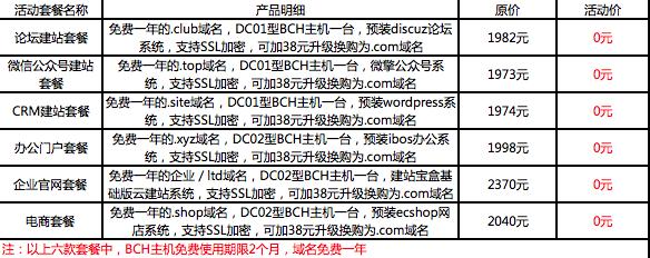 """百度云""""920建站节""""域名+主机+模版+SSL=0元免费领-极速快3—1分六合"""